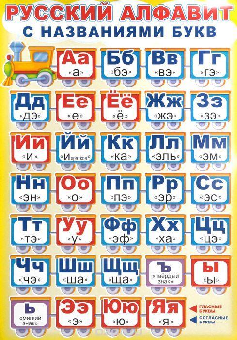 Русский алфавит для печати формата