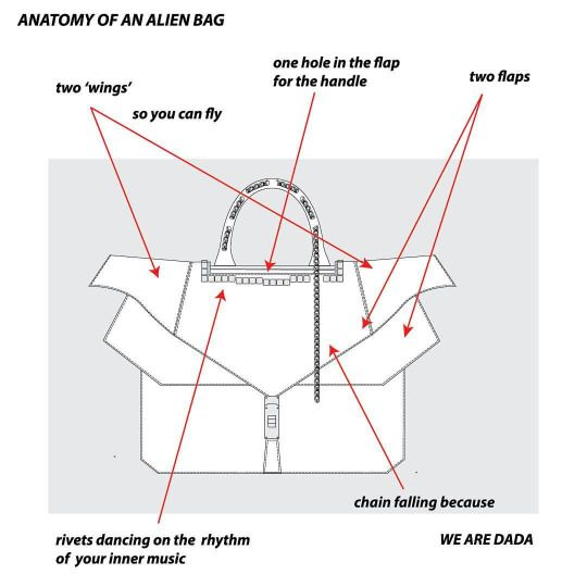 Anatomy Of An Alien Bag The Changing Factor Cool Handbags