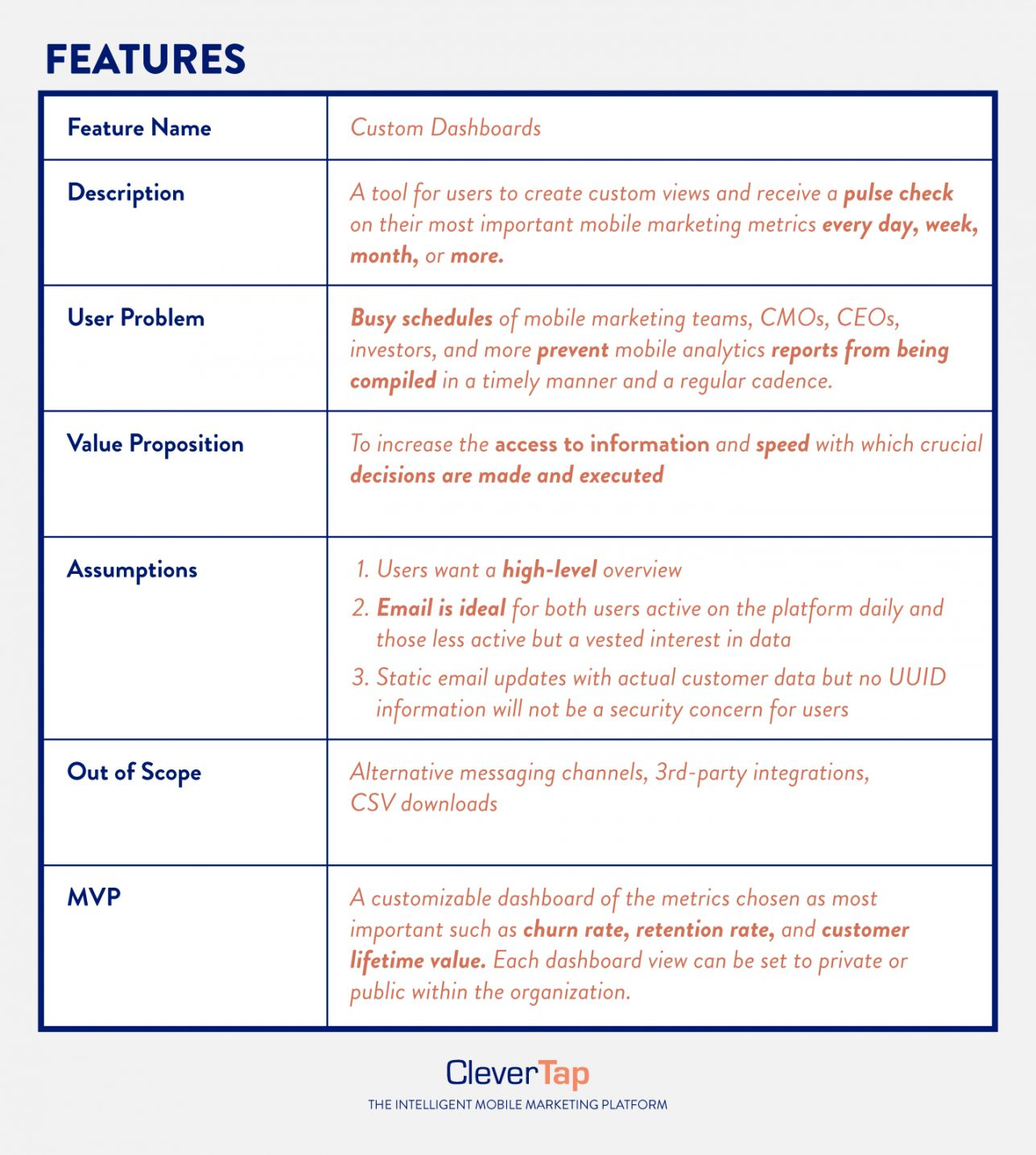 Product Management Document Template Document Template Marketing Metrics How To Write