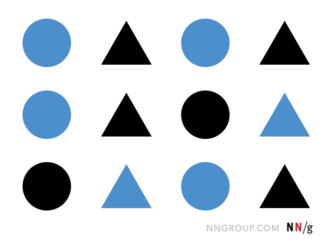 Gestalt Similarity Visual Design Visual Hierarchy Similarity
