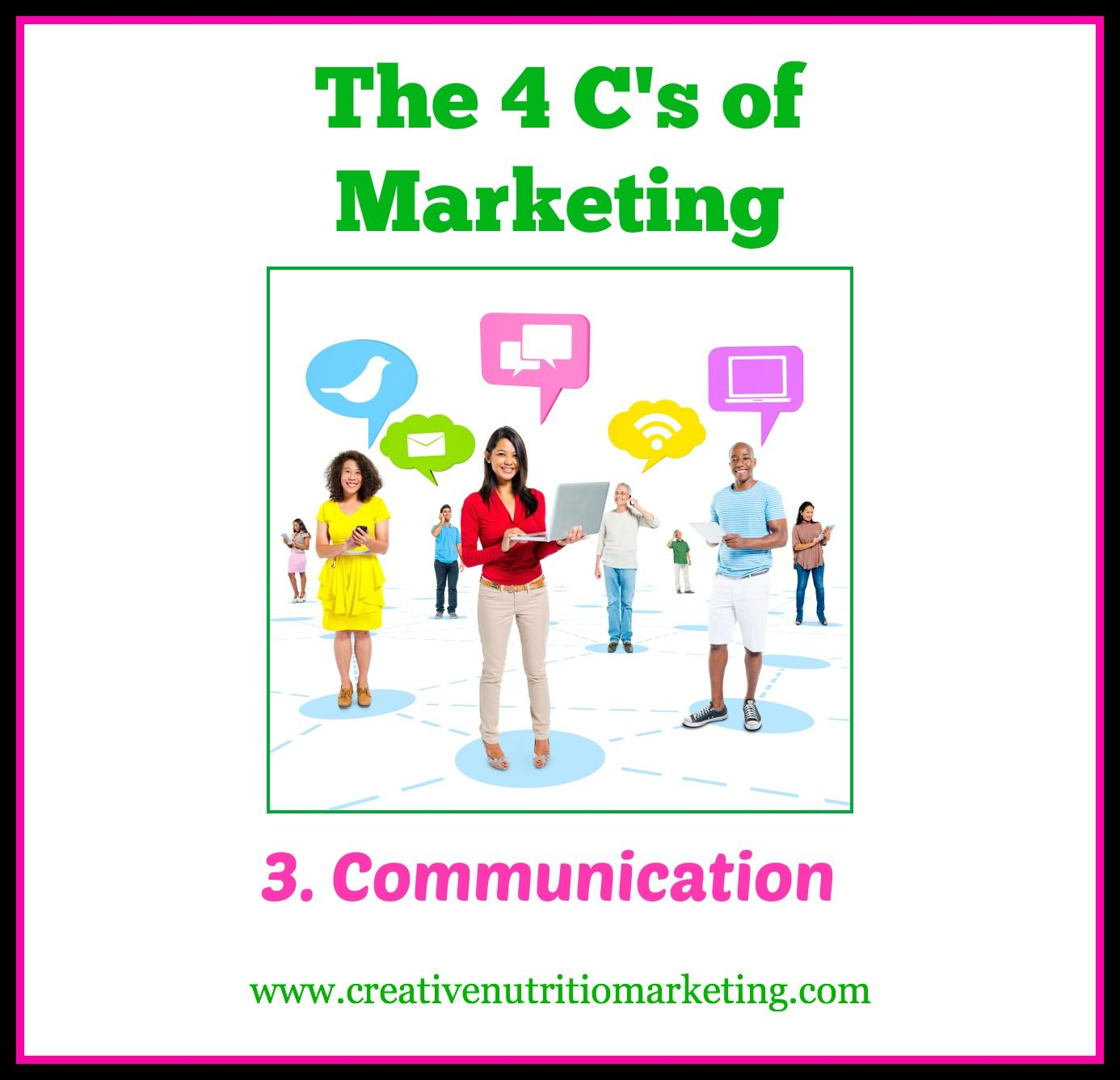 Check Out Our Blog Post On The 4 C S Of Marketing