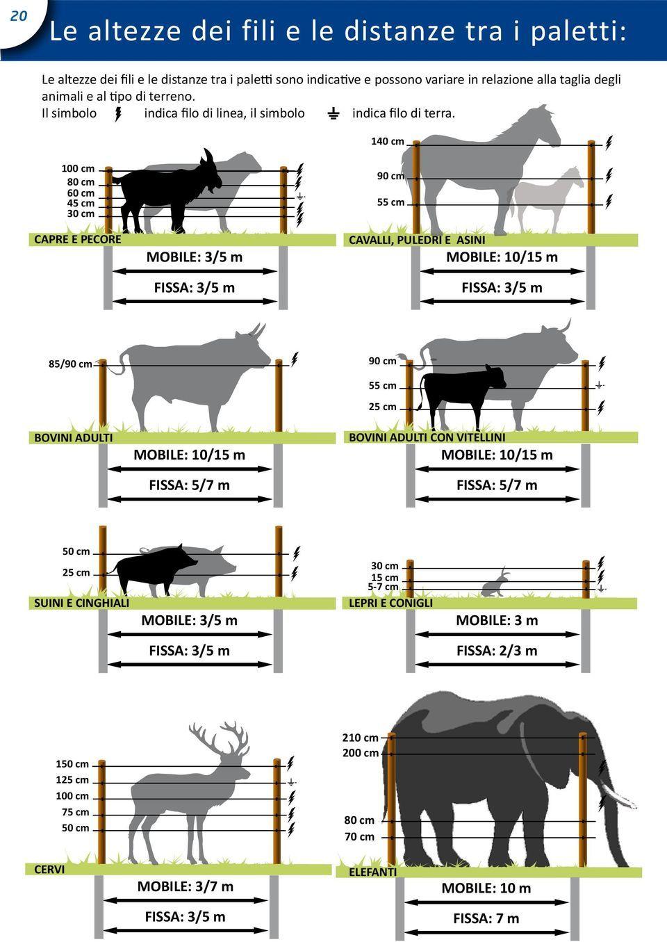 Schema Elettrico Jack 3 5 : Risultati immagini per schema elettrico elettrificatore per