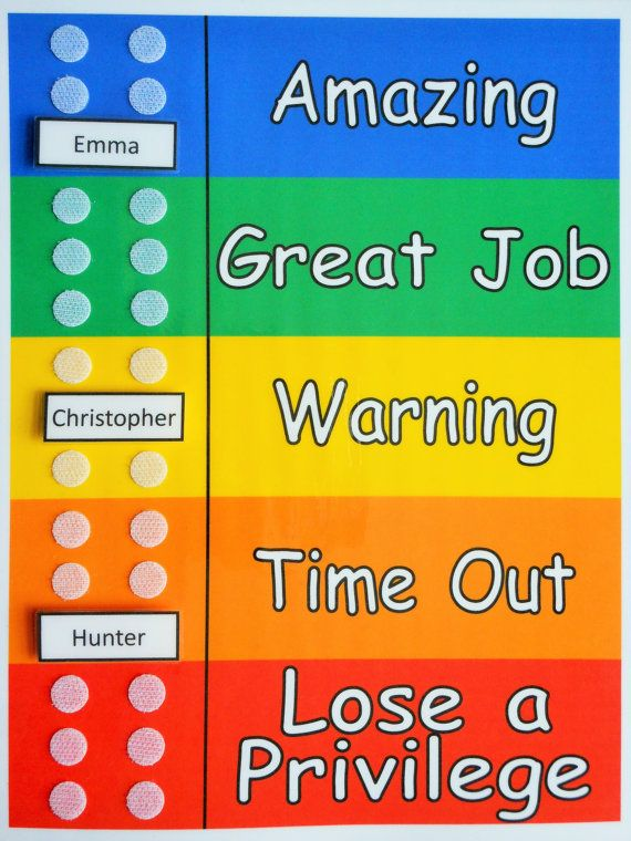 Group Behavior Tracker Chart For Multiple Kids You By Mainlycharts
