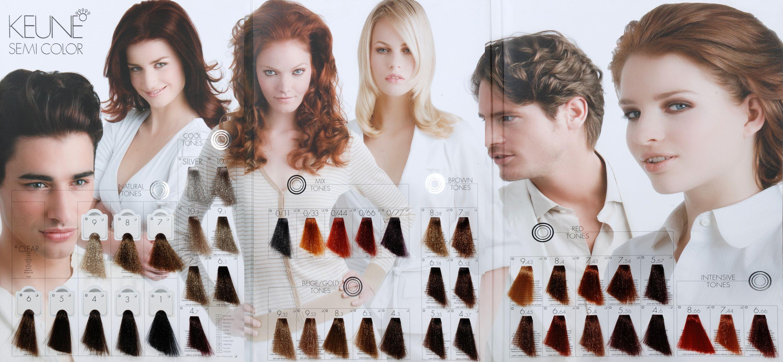 Keune Semi Color Tone On Tone Shades Chart Hair Color Chart Beauty Hair Color Hair Color Trends