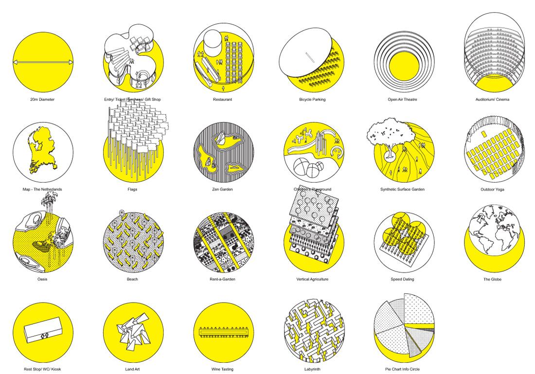 Mlomafloriade2022141100g 1100770 oma pinterest world expo floriade 2022 pavilion diagrams by oma pooptronica Choice Image