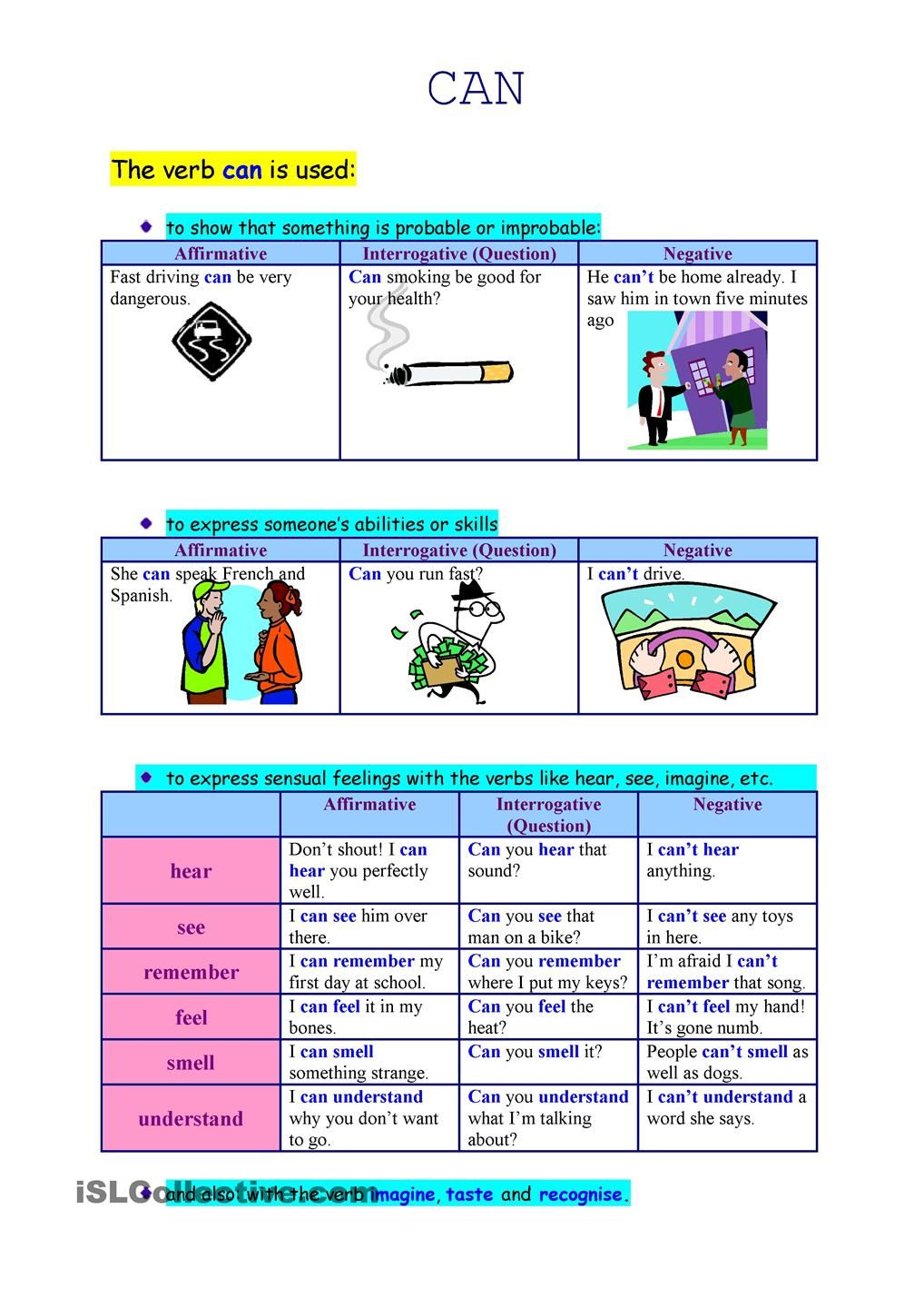 Preposition In Learn In Marathi All Complate: CAN-The Worksheet With The Rules Of The Modal Verb CAN And