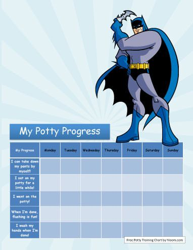 free printable potty charts for toddlers