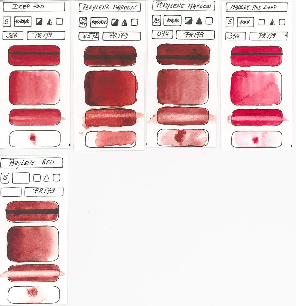 Red Pigmented Watercolour Paints Red Pigment Watercolour
