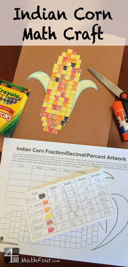 Printable Worksheets learning percentages worksheets : Indian Corn Craft with Fractions, Decimals and Percent Practice ...