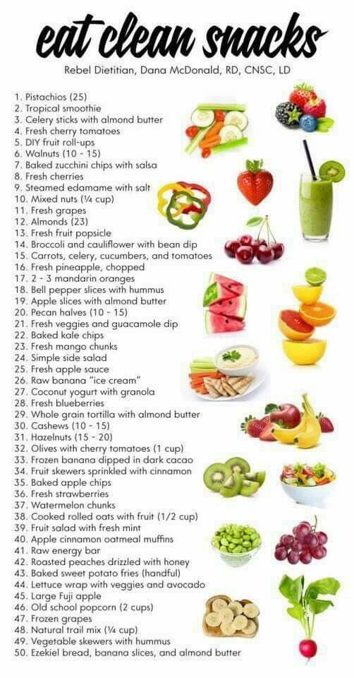 Isagenix snack ideas chart best images on pinterest healthy eating habits eat also frodo fullring rh