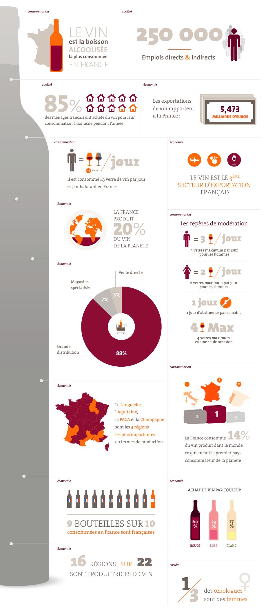 u0026quot le march u00e9 du vin en infographie u0026quot  dec