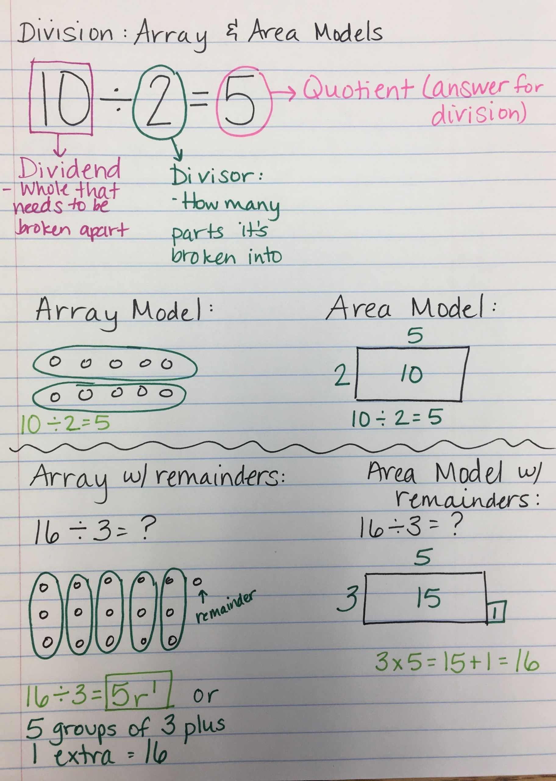 10 Inspiring Adding Subtracting Multiplying And Dividing