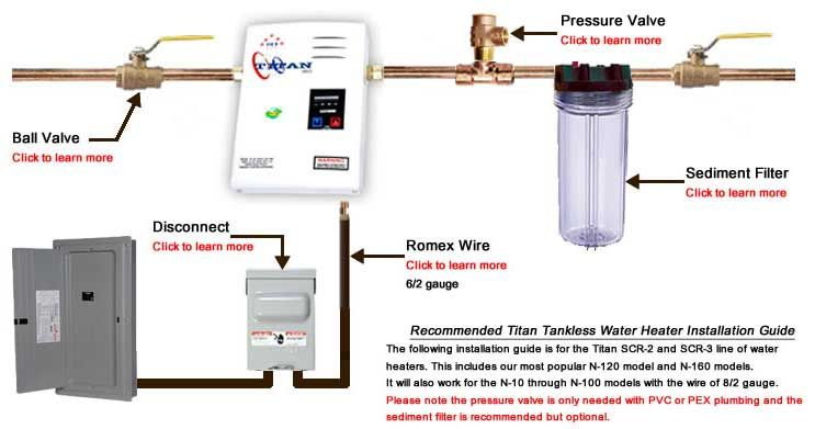 Tankless Water Heater Installation Diagram This Is An Ideal Set Up For A Titan Tankless Water Hea Water Heater Installation Tankless Water Heater Water Heater