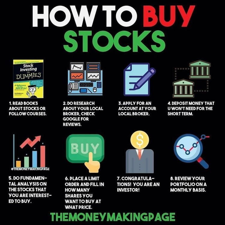 Open A New Account In The Next 24 Hours Robinhood Investing Finance Investing Money Management Advice