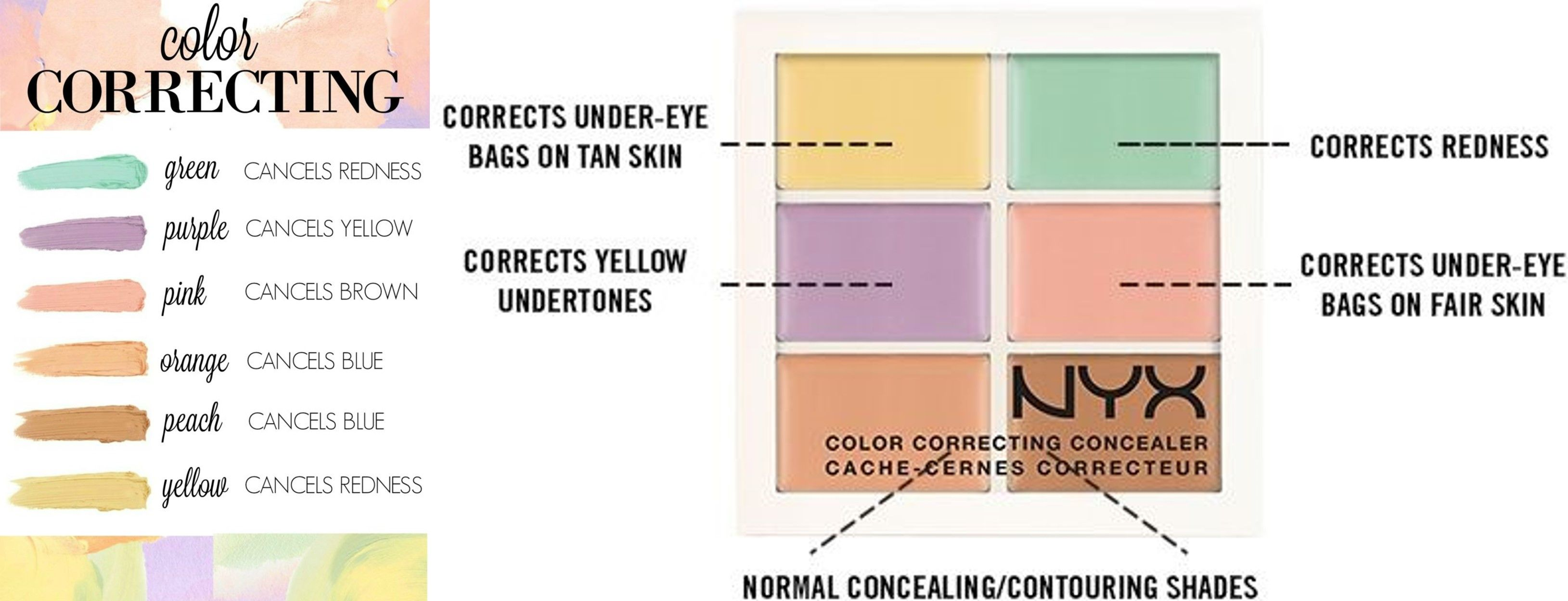 Color Correcting Palette Color correcting concealer