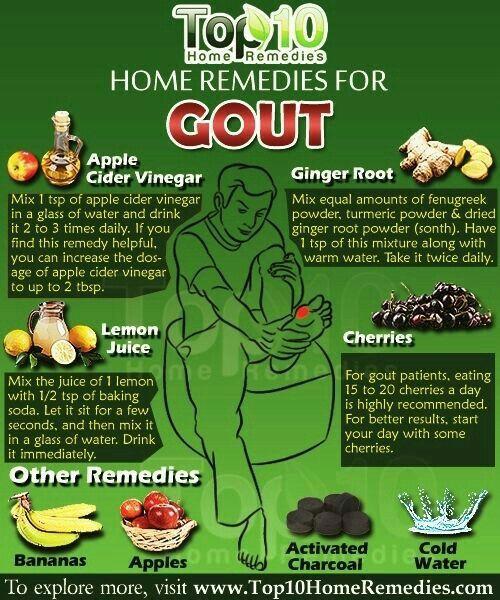 Home Remedies For Gout Home Remedies For Gout Gout Remedies