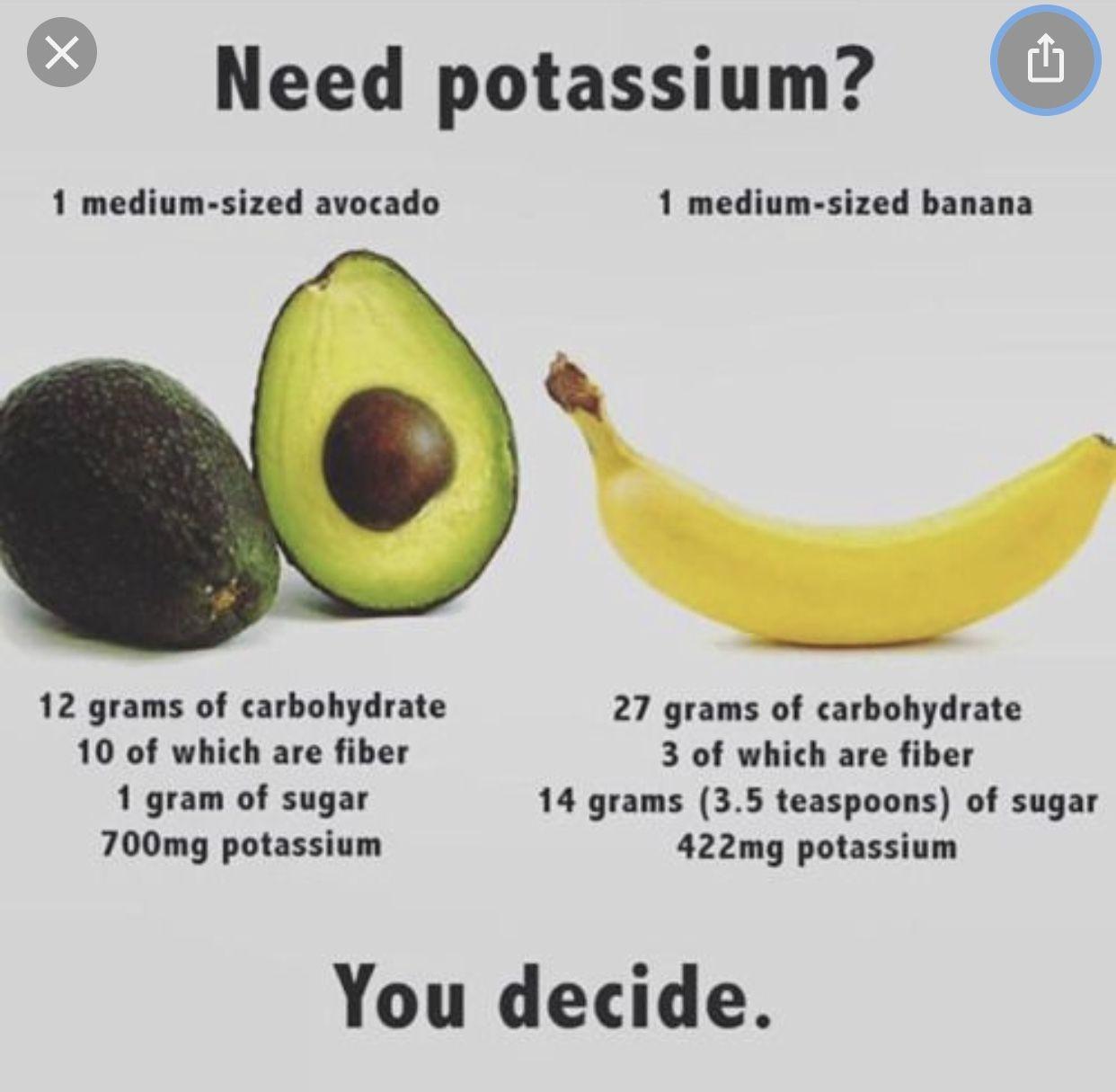 Pin By Darthverga On Random Avocado Nutrition Avocado Health Benefits Avocado