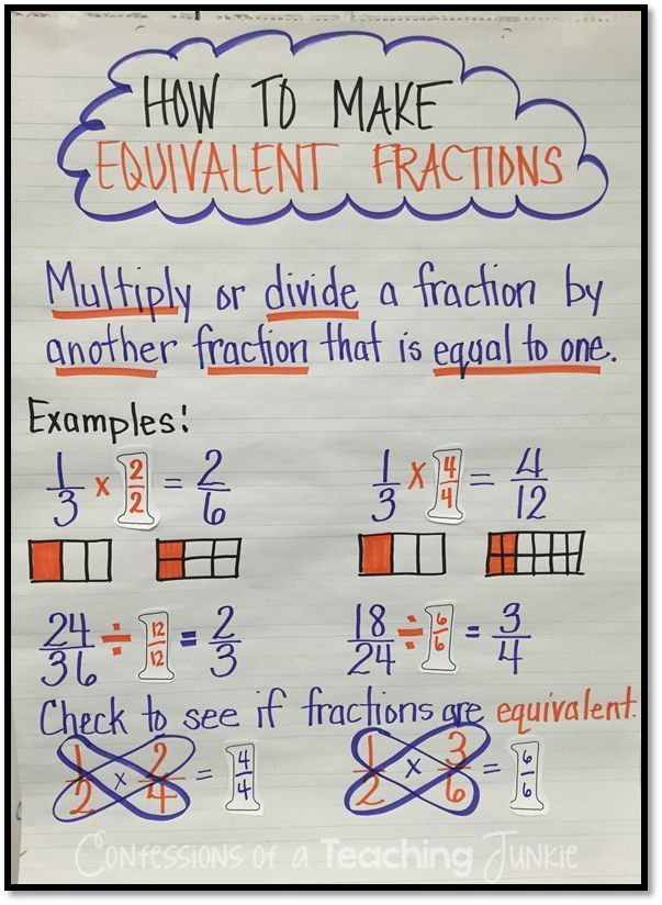 Five For Friday Pinterest Equivalent Fractions Anchor Charts
