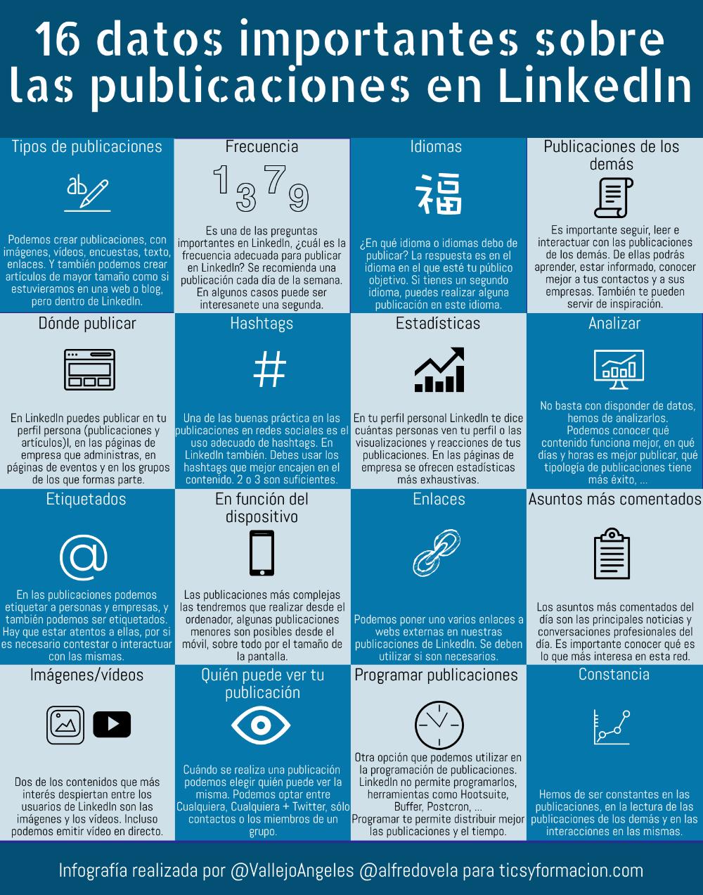 16 Datos Importantes Sobre Las Publicaciones En Linkedin Infografia Socialmedia Contenidos Linkedin Tics Y Formación Linkedin Marketing Twitter Marketing Social Selling