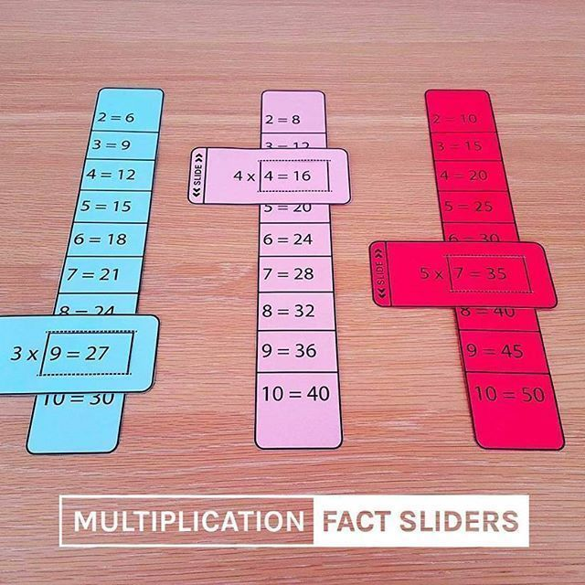 Multiplication-fact-sliders-times-tables-math-learning-aid #mathtips ...