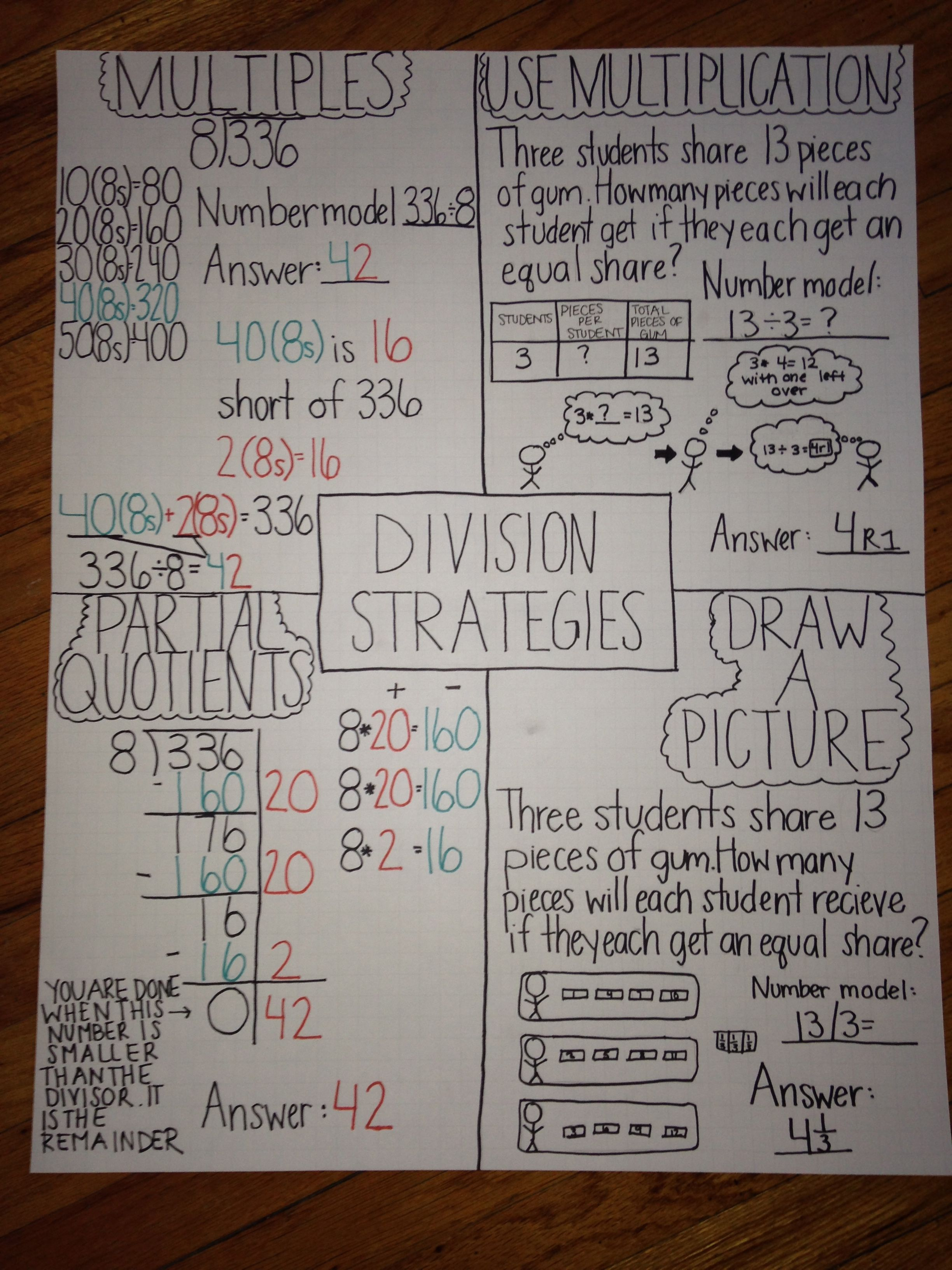 4th Grade Everyday Math Division Strategy Anchor Chart