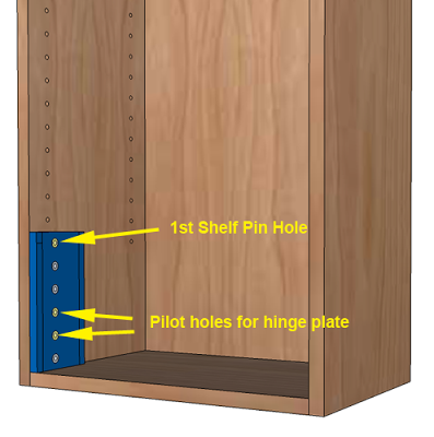 How To Build Frameless Wall Cabinets   Garage wall ...