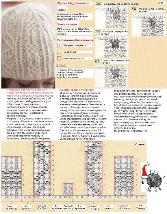 будете получать фасоны вязаных шапок фото и схемы вязания данной