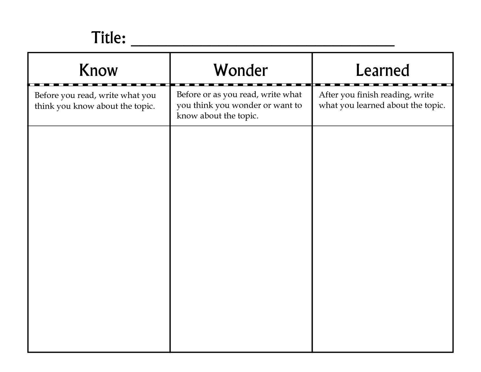 Reading Kwl Chart Kwl Chart Kwl Elementary Worksheets [ 1275 x 1650 Pixel ]