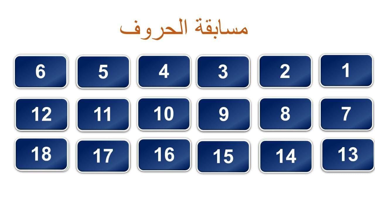 بوربوينت مسابقة الحروف الهجائية لمراجعة الحروف م ل ب للاطفال Tech Company Logos Computer Keyboard Ibm Logo