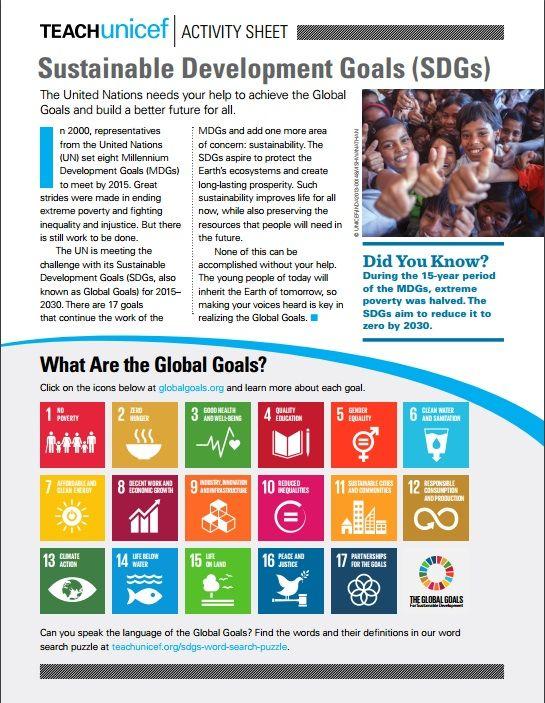 sustainable development essay topics