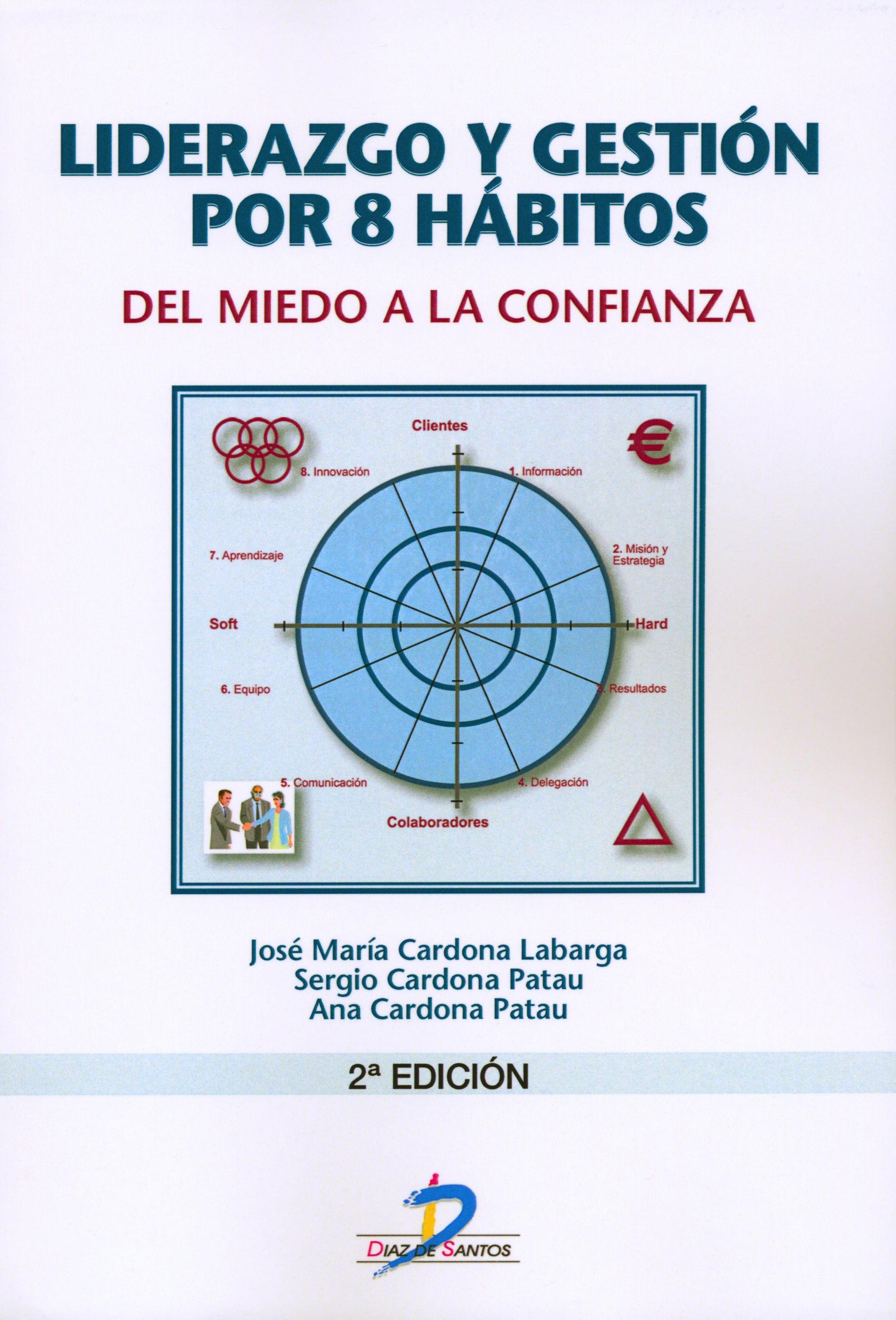 resumen con las ideas principales libro liderazgo y