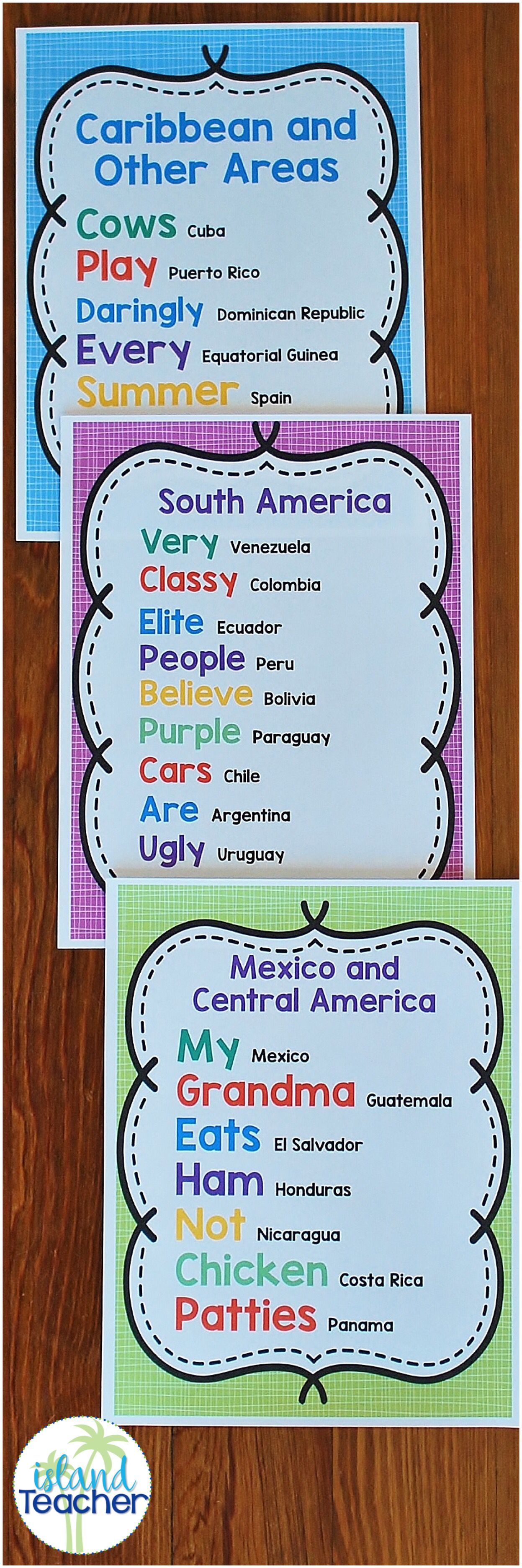 Spanish Speaking Country Acronym Posters