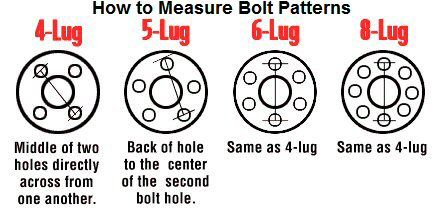 Bolt Circle Measuring Tips For Fitting Hydraulic Brakes To The Front Axle See About A Manual Brake Control For Emergenc Trailer Tires Jeep Wheels Bolt Pattern