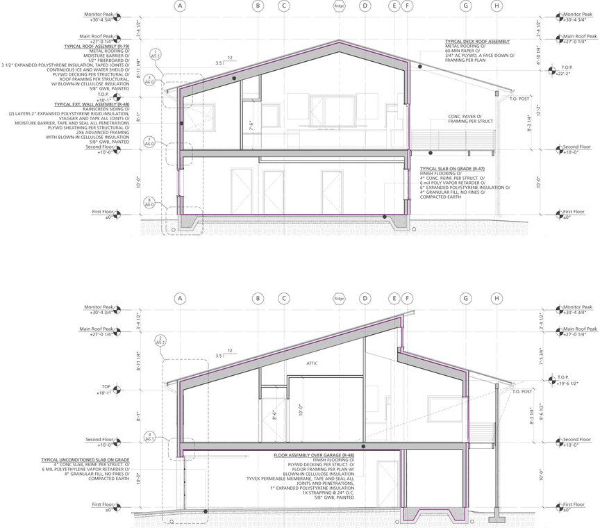 The Clerestory Came About After We Discovered Through Modeling In The Passive House Planning Package Phpp Th Passive House Architect Residential Construction