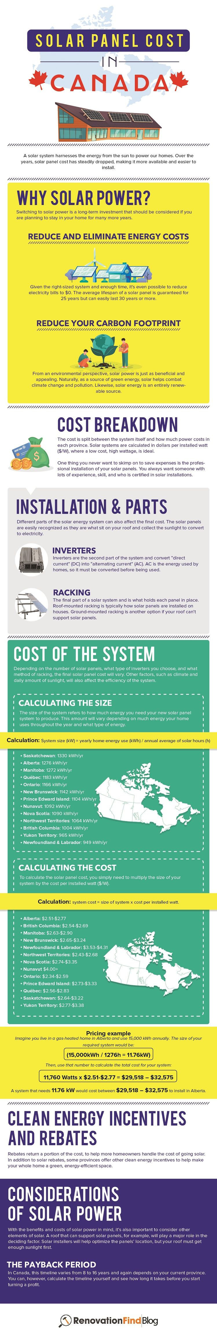 Solar Companies Vancouver In 2020 Solar Panel Cost Solar Companies Solar