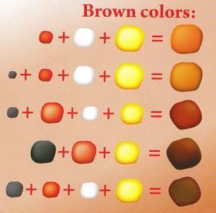 Как сделать из пластилина коричневый цвет