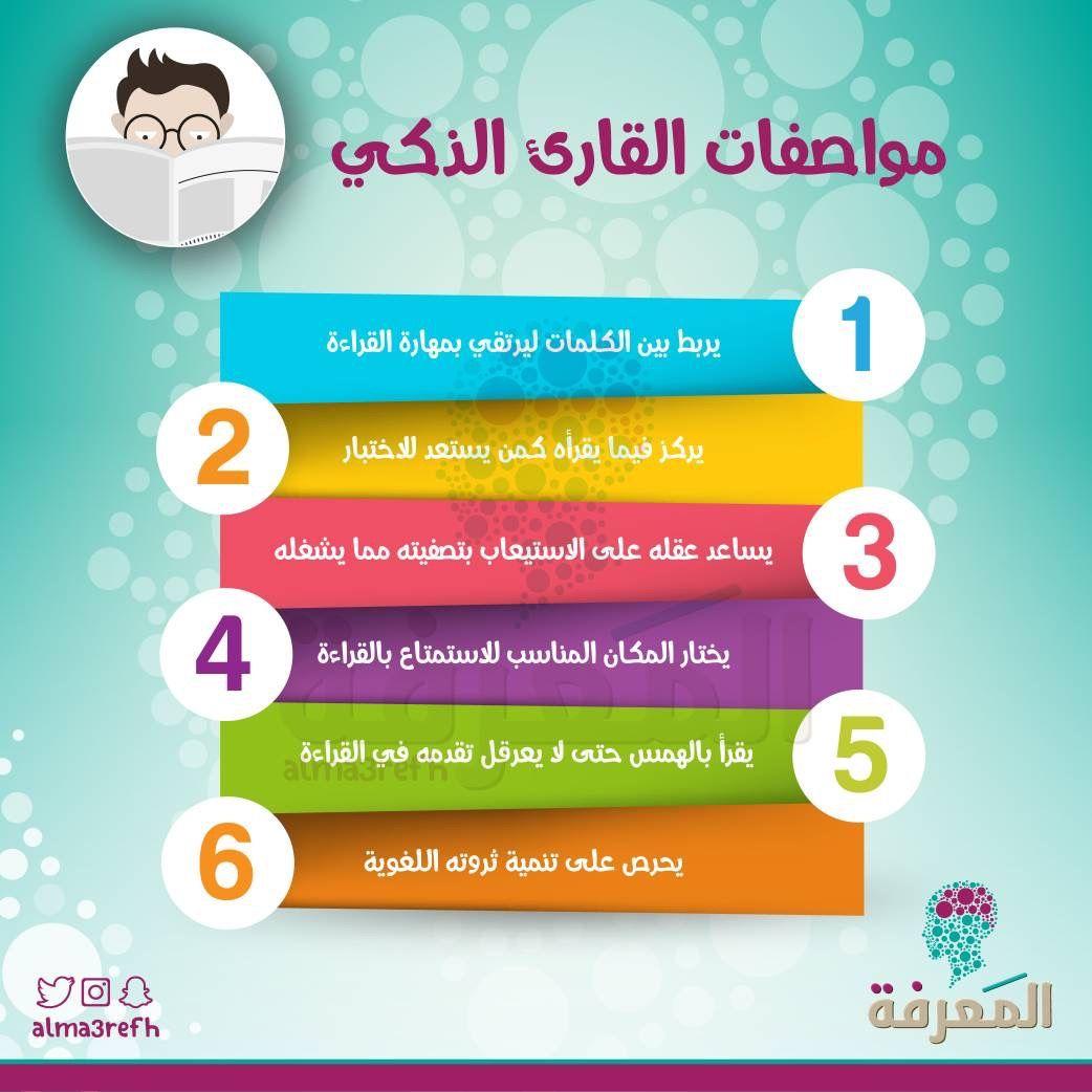 Pin By Ali On تطوير الذات Learning Websites Life Skills Life Planner Organization