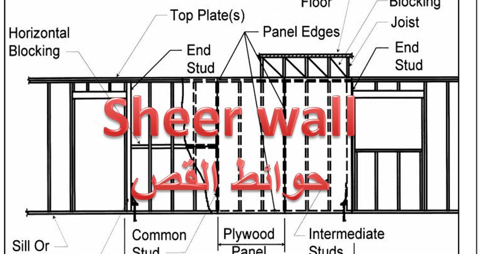 شرح حوائط القص تصميم حوائط القص Sheer Wall Sheer Wall Design Paneling Wall Art Wallpaper