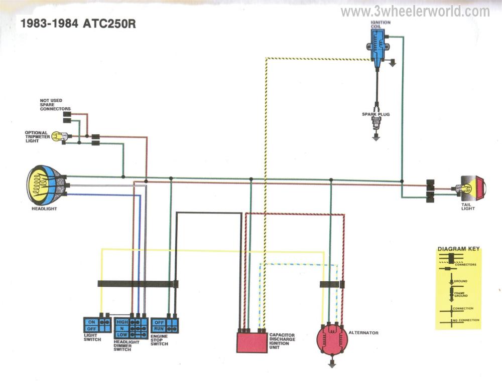 Ignition Switch Wiring Diagram Honda Atc200es 1984 Google Search Electrical Diagram Honda Motorcycle Diagram