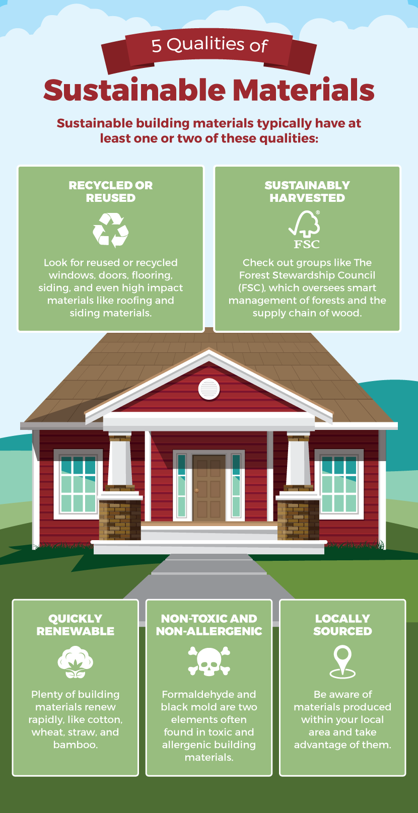 Sustainable Home Building Tips For Building A Green Home