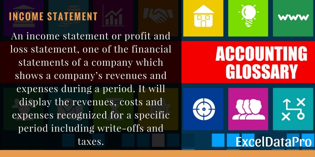 What Is Income StatementProfit  Loss Statement  Accounting