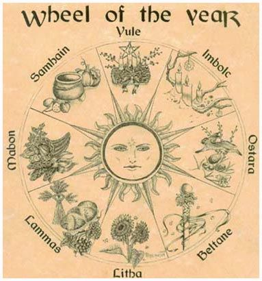 lughnasadh traditions | Lughnasadh not only celebrates the first harvest but it's a time of ...