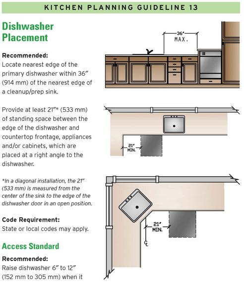 Kitchen Remodel Design Appliance Placement Mill Creek Wa