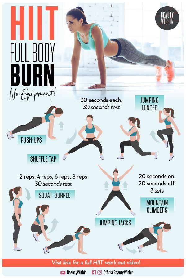 Trainingsplan, um schnell Gewicht zu verlieren. Was ist HIIT Workout? Yulia und Felicia haben es ver...