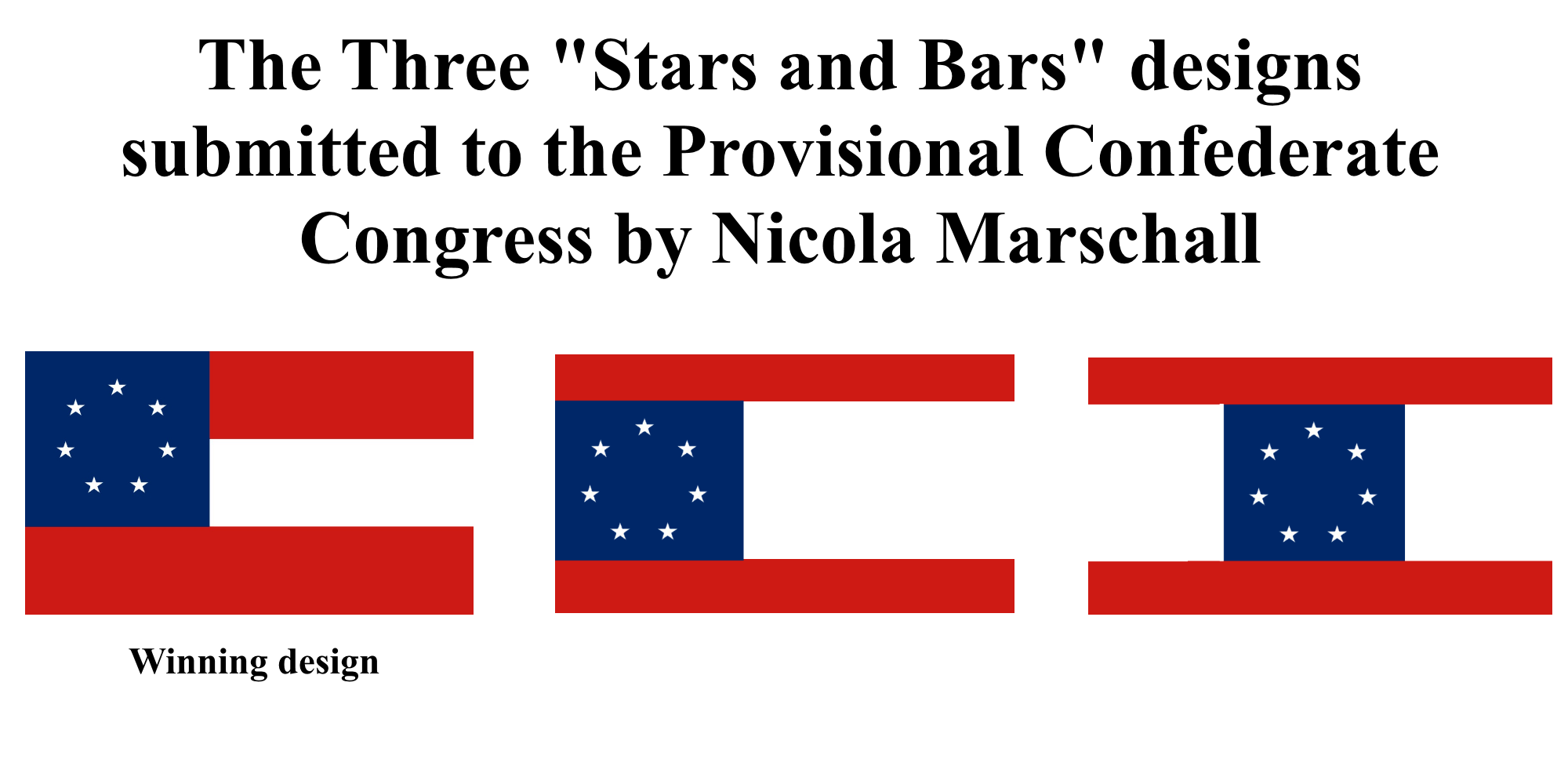 Nicola Marschall S 3 Stars And Bars Designs Bar Design Company Logo Tech Company Logos