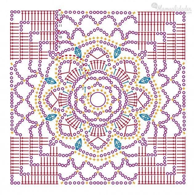 Patrón de posavasos de crochet cuadrado | Crochet motif, Diagram and ...