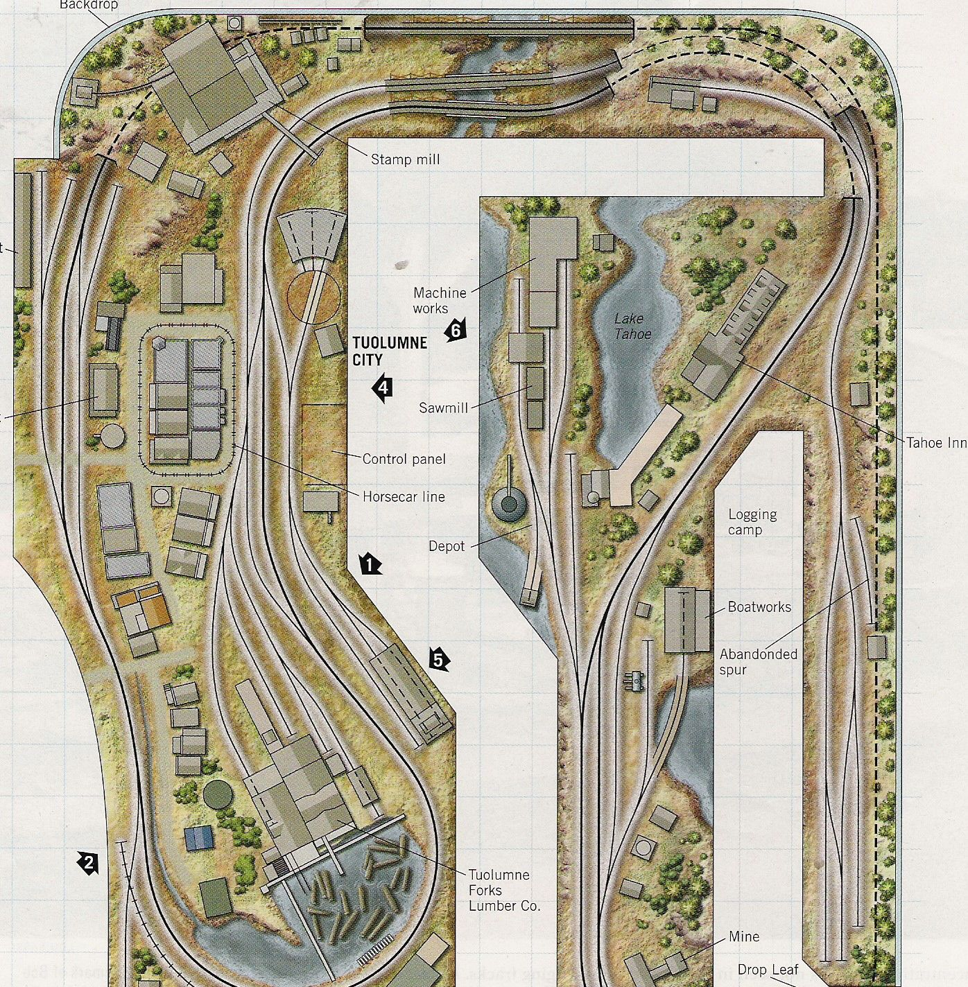 Pin by Wawan Muldiantoro on Model train layouts Model