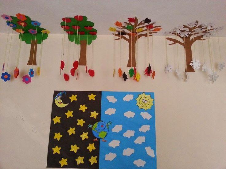 Árvores das estações