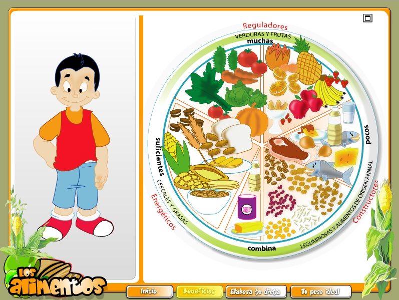 Dibujos Alimentos Saludables Para Ninos Frases