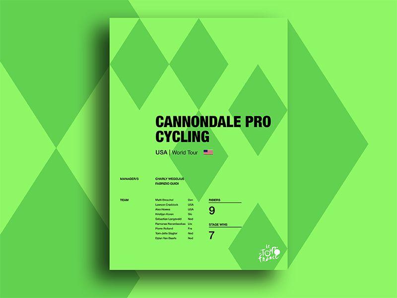 Tour De France | Team Poster 04